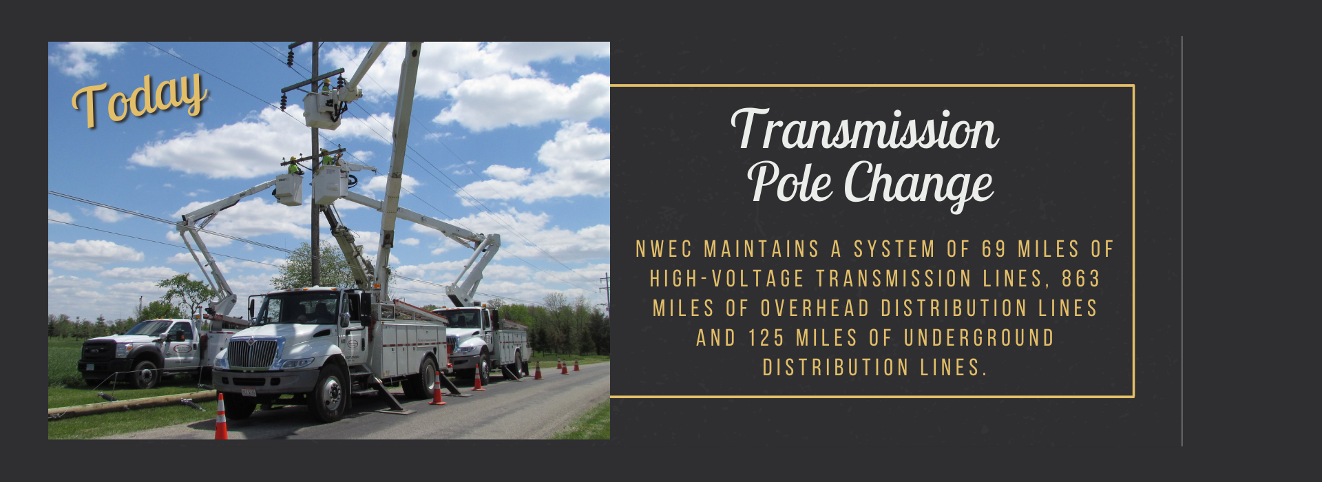 NWEC MAINTAINS A system of 69 miles of high-voltage transmission lines, 863 miles of overhead distribution lines and 125 miles of underground distribution lines.